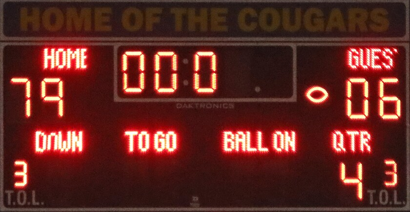 The scoreboard says it all in Crenshaw's victory over View Park Prep on Friday night.