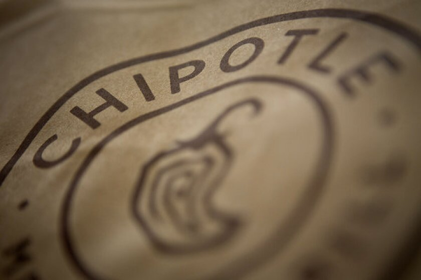 Chipotle plunges after earnings miss, possible price