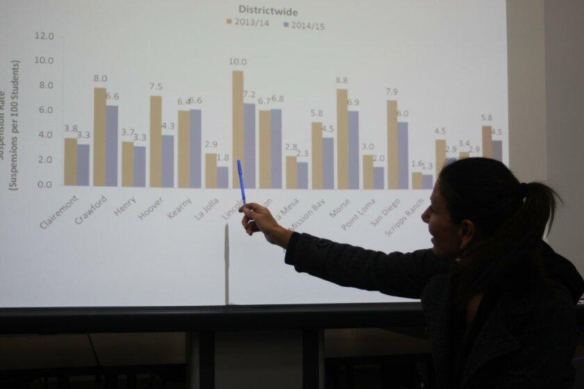 Area superintendent Mitzi Merino presents school district data.