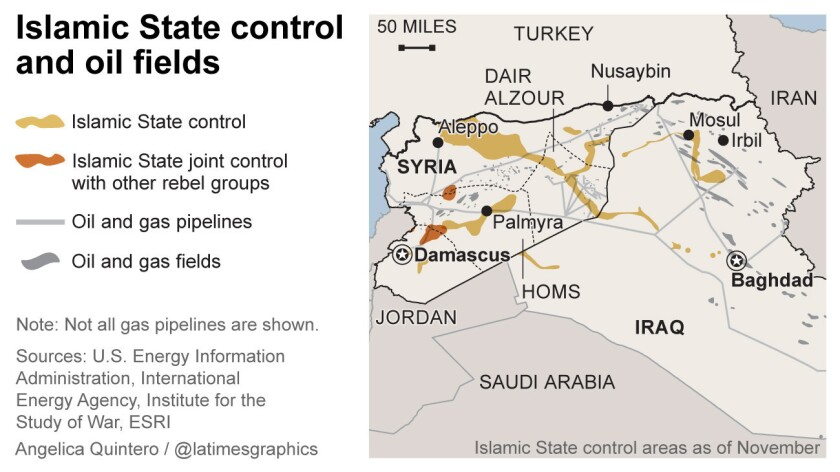 Islamic State control and oil fields