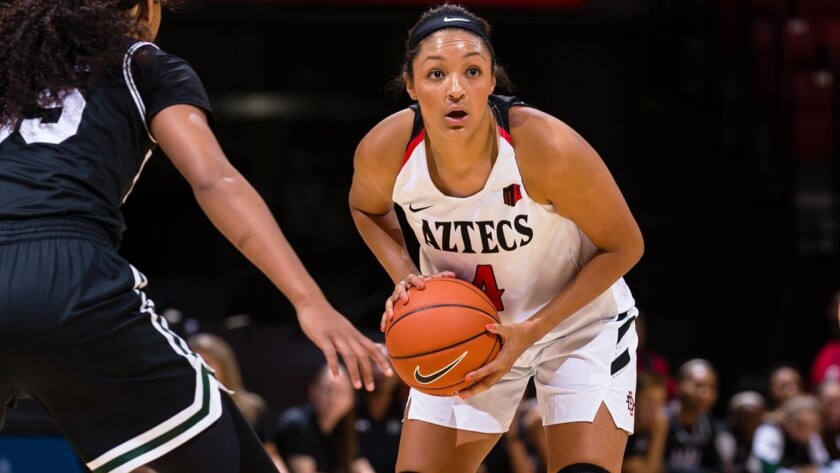 San Diego State basketball player Monique Terry's cousin, Jordan Anchondo, was killed in the El Paso, Texas, massacre.