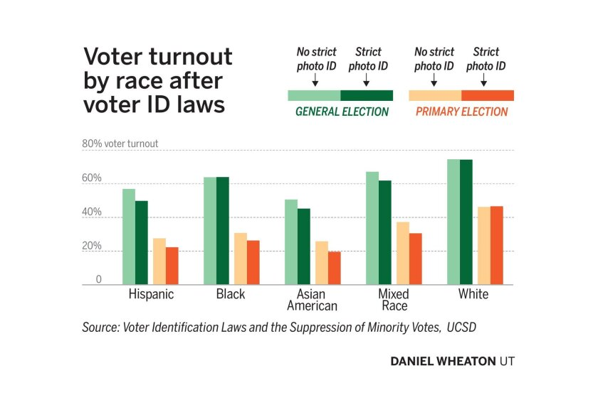 turnout-by-race-01_3