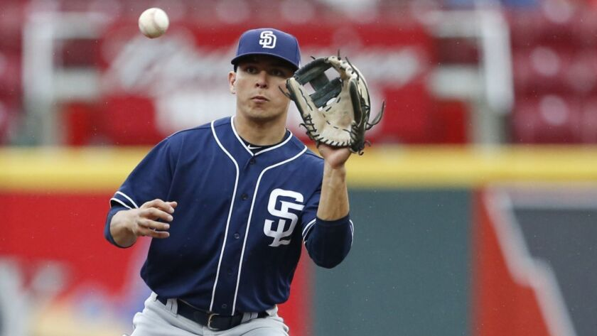 San Diego Padres second baseman Luis Urias takes the throw to start a double play on a ball off the
