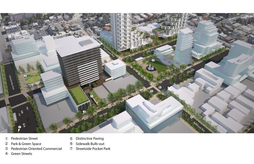 The Uptown Gate Council proposes a park or plaza over an underground parking garage at the Rite Aid drug store at Sixth Avenue and Robinson Street and high-rise residential towers nearby.