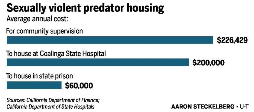 Sexual_predator_housing-01