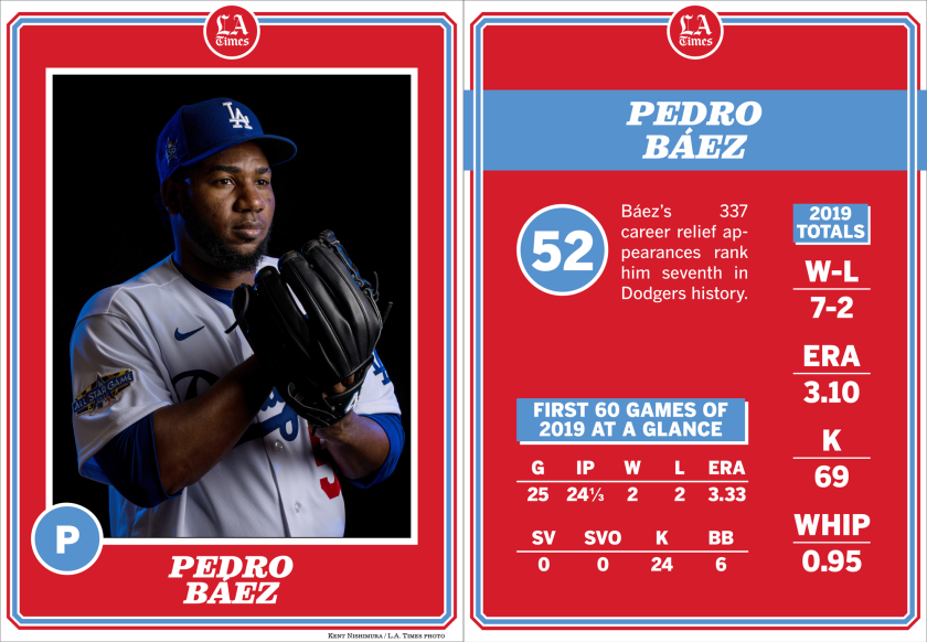 Dodgers pitcher Pedro Baez.