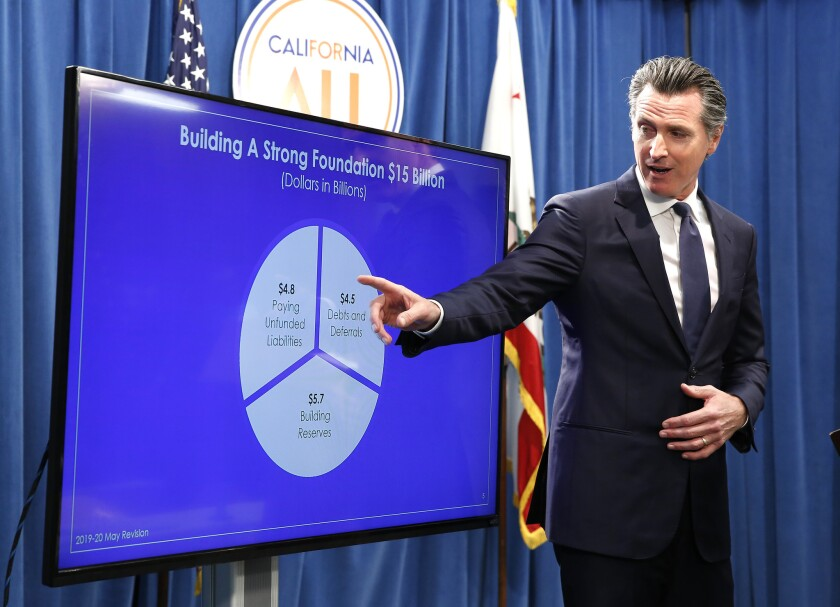"Gov. Gavin Newsom points to a pie chart on a TV screen labeled ""Building A Strong Foundation $15 Billion."""