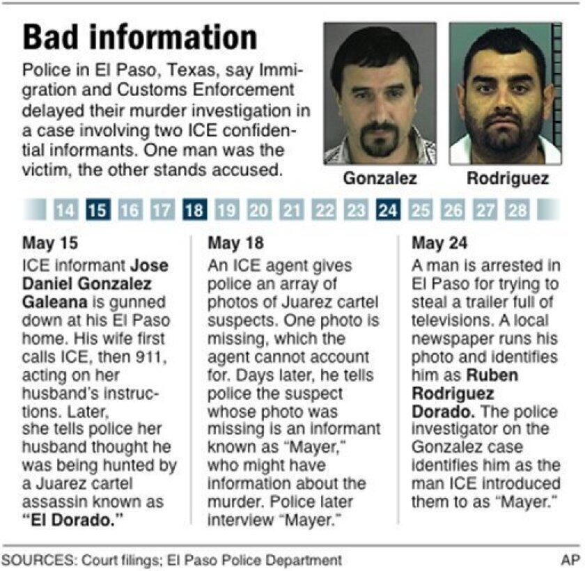AP IMPACT: Immigration agents mishandle informants - The San