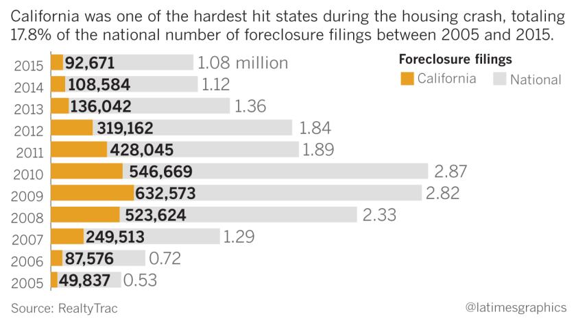 la-na-g-pol-trump-foreclosures-20160621