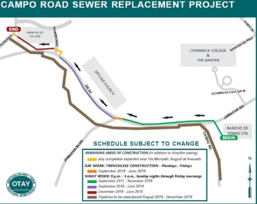 The Campo Road sewer line replacement project has wrapped up.