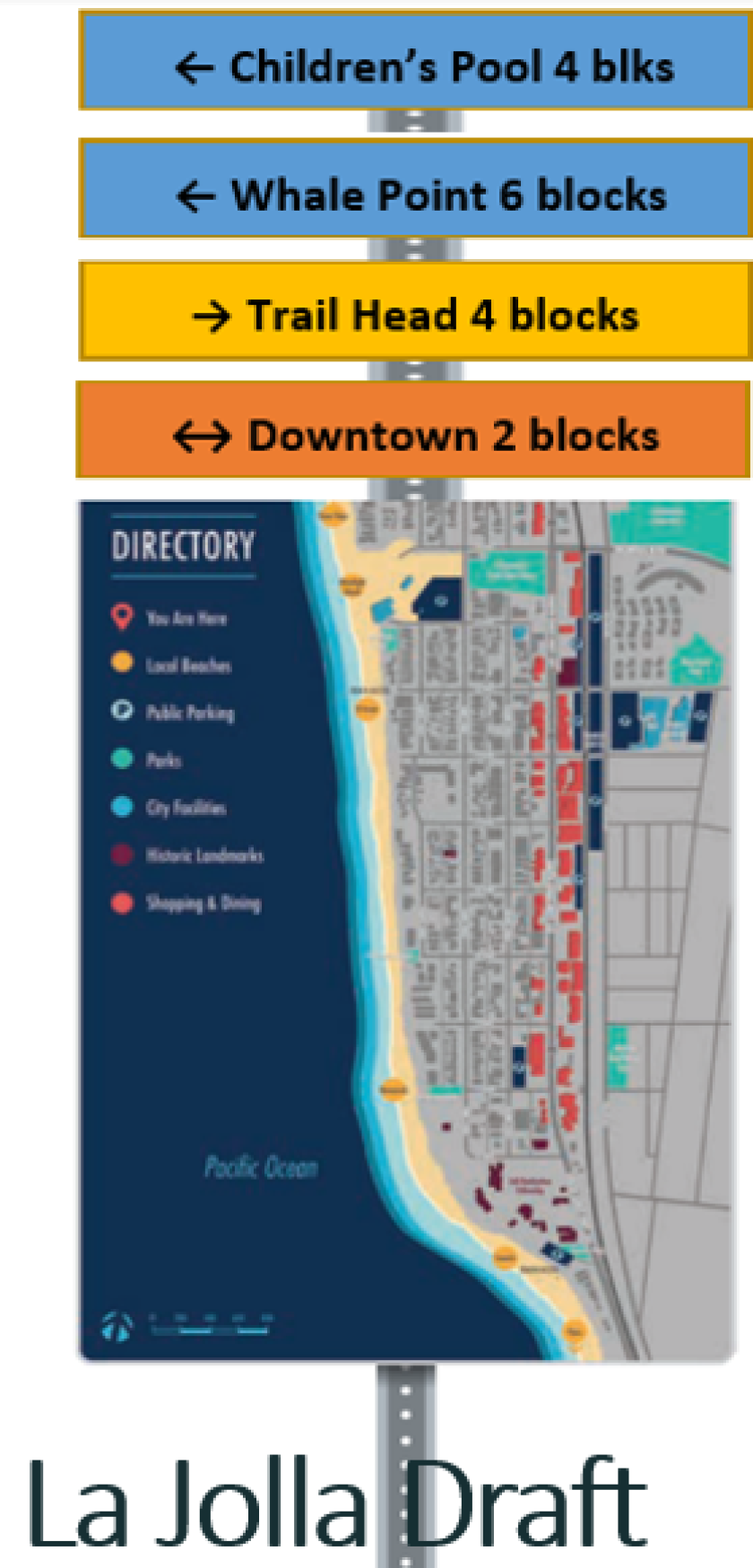 A draft of La Jolla's possible directional signs, as presented to the La Jolla Village Merchants Association on May 13.