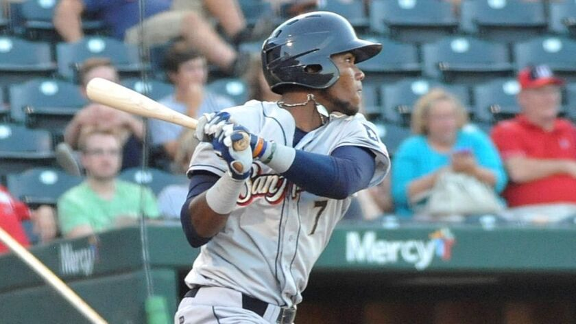 Padres center field prospect Franchy Cordero spent part of 2016 at Double-A San Antonio.