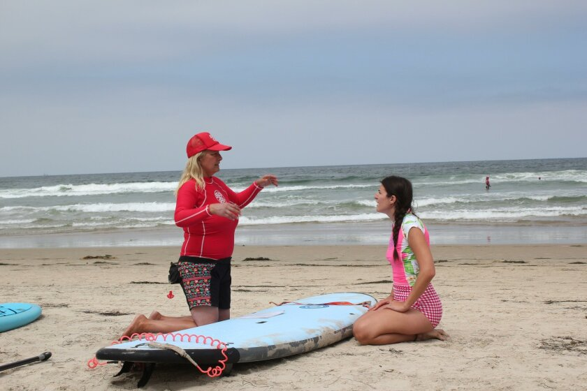 Surf Diva instructor Izzy Tihanyi explains to La Jolla Light reporter María José Dúran that the right way to paddle is to reach for the upper handle and push rather than pull.