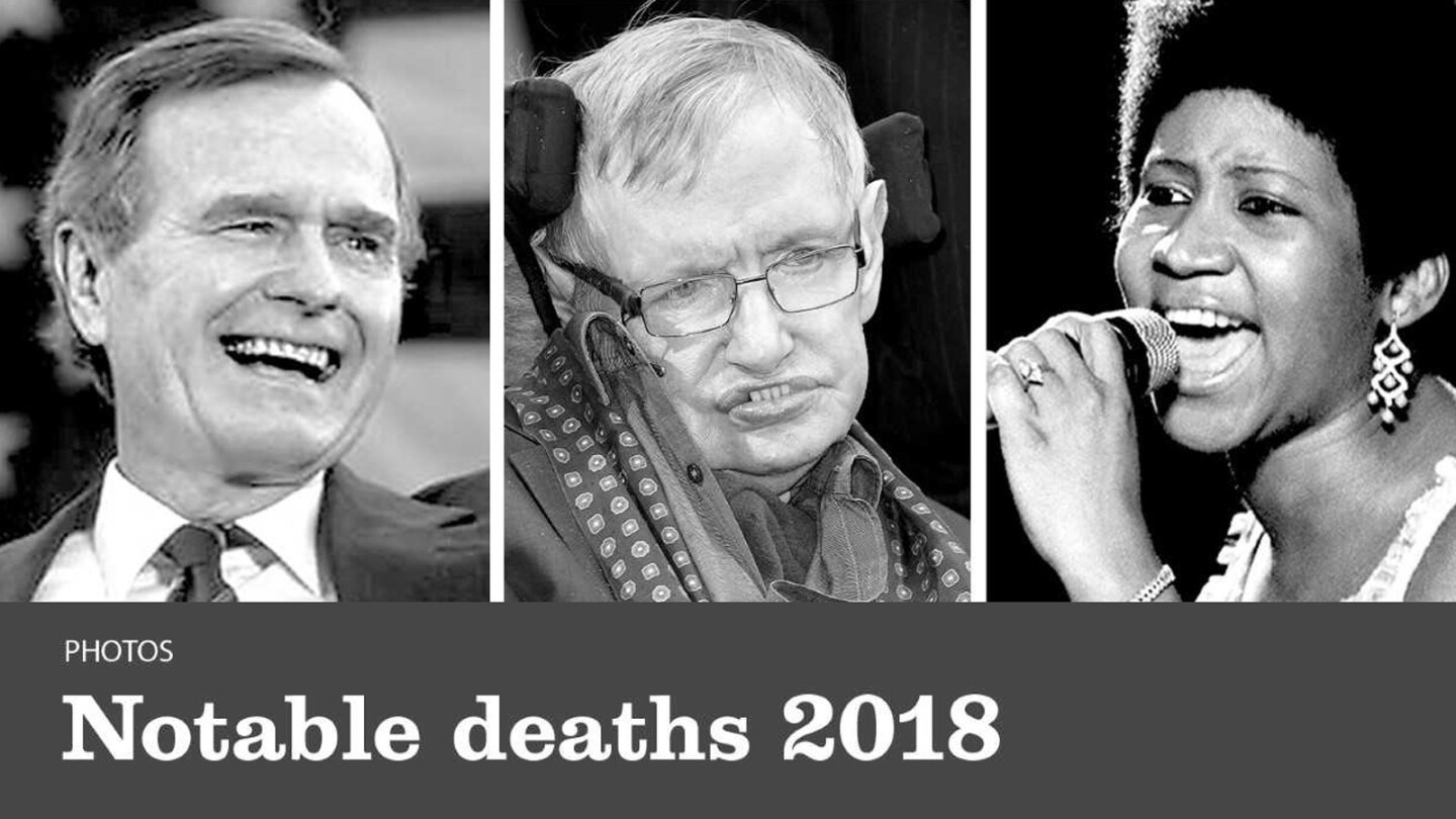 Notable deaths 2018