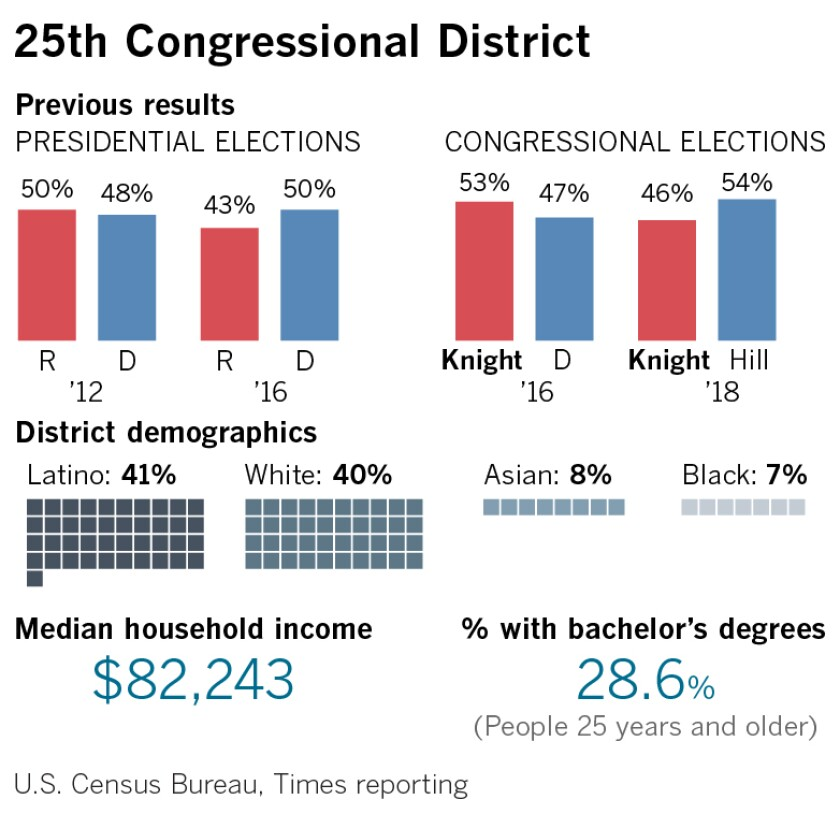 470837-25th_congressional_district-01.jpg