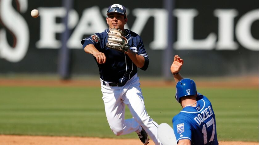 Padres second baseman Luis Urias, left, turns a double play after getting the force against Royals runner Hunter Dozier in a spring training game on Friday.