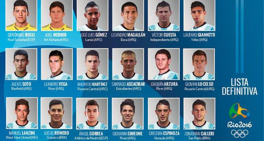 Los elegidos de Argentina para Río 2016.