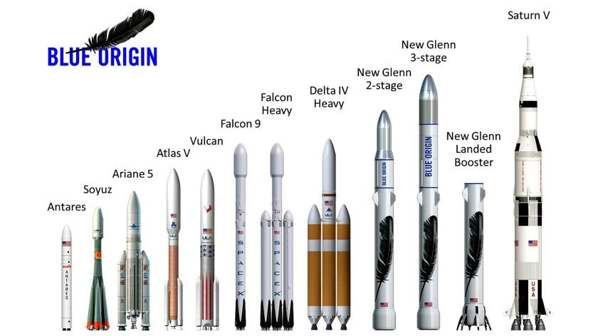 A rendering of Blue Origin's planned New Glenn rocket alongside rockets built by other makers.