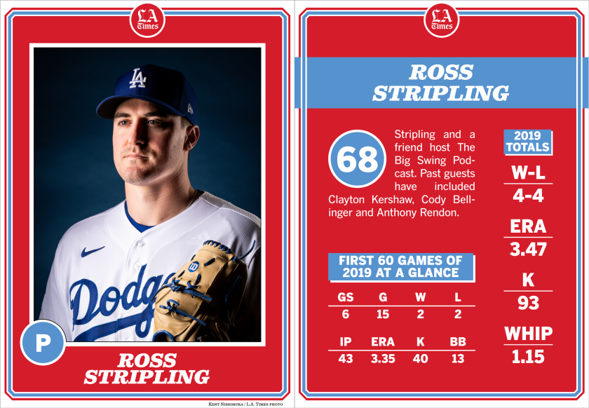 Dodgers pitcher Ross Stripling.