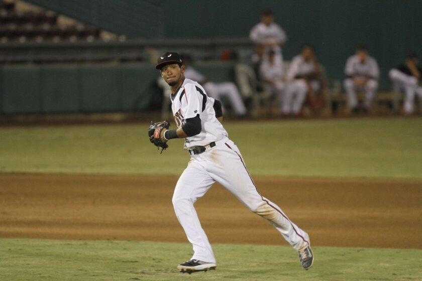Padres shortstop prospect Jose Rondon.