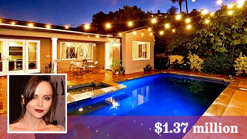 Hot Property | Christina Ricci