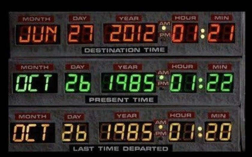 "Do not believe your eyes. A company called Simply Tap has admitted to tampering with this image of the DeLorean's dashboard in ""Back to the Future II"" as a marketing stunt."
