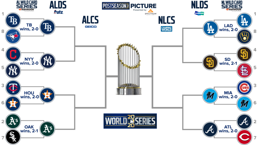 MLB bracket: Dodgers to face Padres in NL Division Series ...