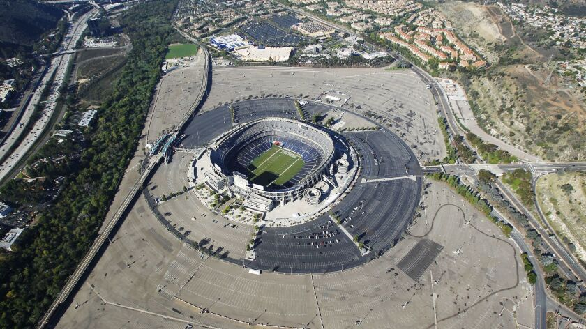 Qualcomm Stadium sits on 166 acres of land in Mission Valley.