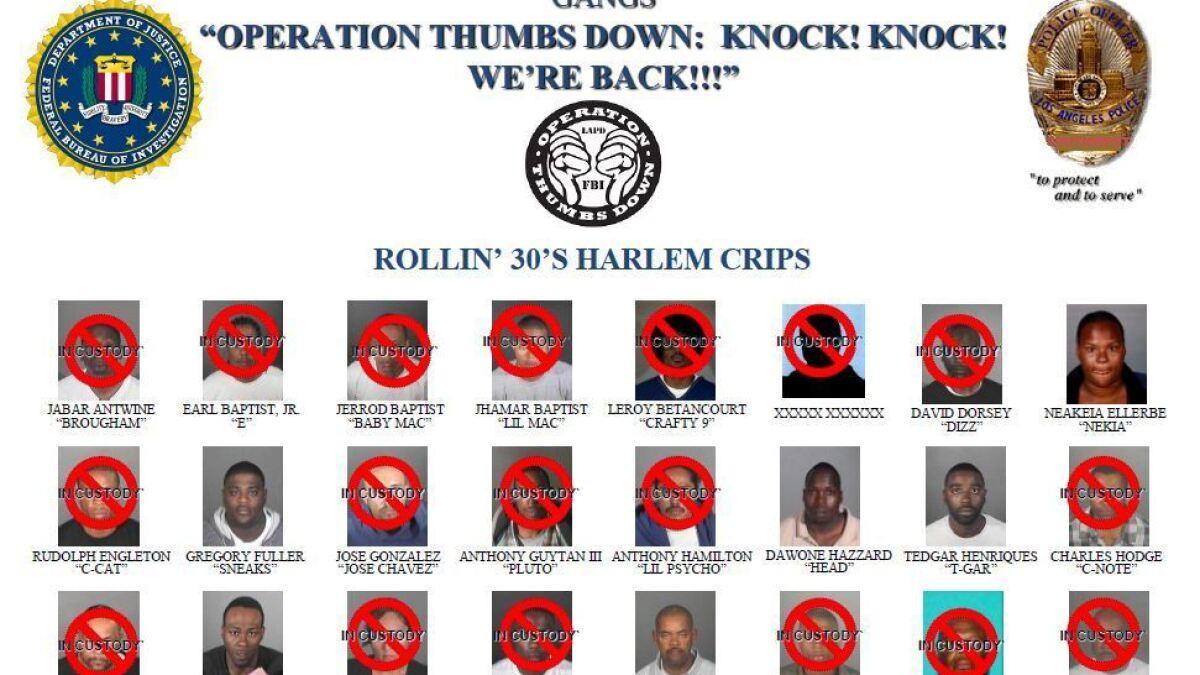 Rollin 30's Ganton Crips ?url=https%3A%2F%2Fcalifornia-times-brightspot.s3.amazonaws