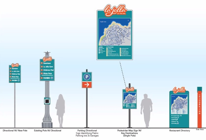 A rendering depicts what directional signage could look like in The Village.