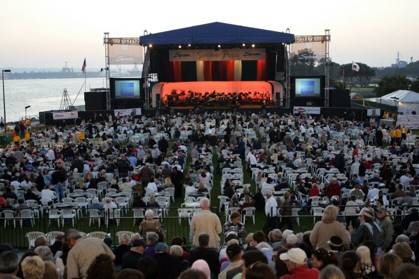 At the San Diego Symphony Summer Pops concert, the Embarcadero Marina Park South provides a spectacular setting with views of the bay, Coronado, the nearby marina and city skyline.