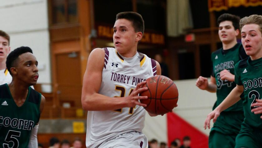Torrey Pines Holiday Classic