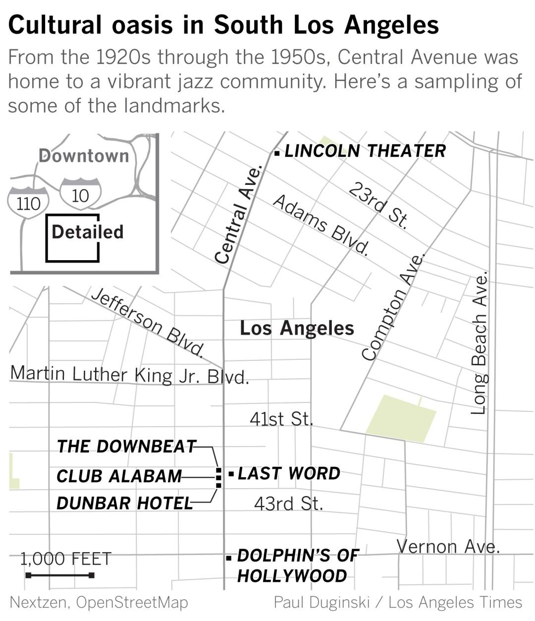 Central Avenue jazz landmarks.