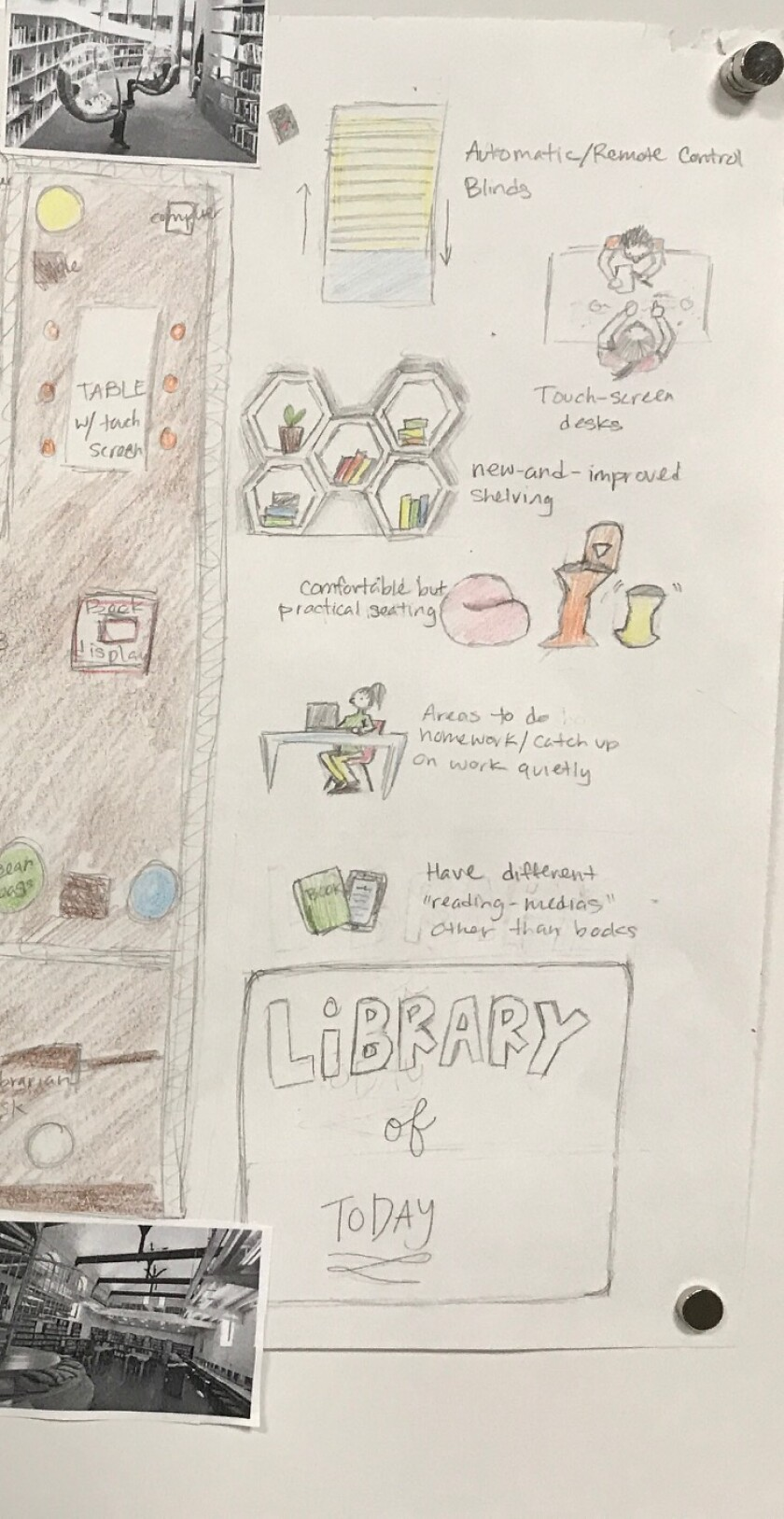 Del Mar Heights student Emily's drawing of her re-imagined library.