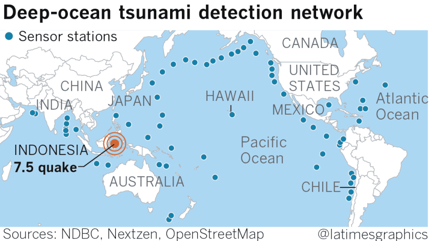 la-me-g-tsunami-warning-sensors-20181001