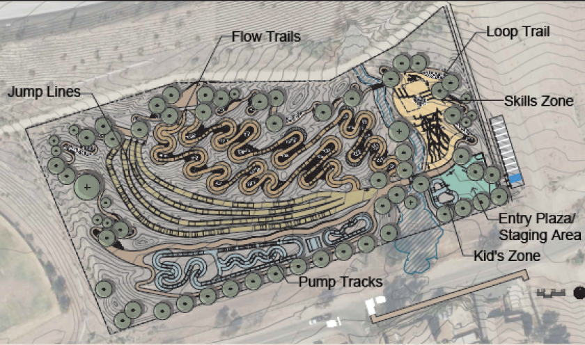 Sweetwater Bike Park.PNG