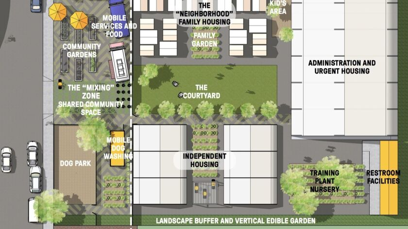 Artist rendering of temporary shelter designed by SWA and Studio One Eleven. The Urban Land Institut
