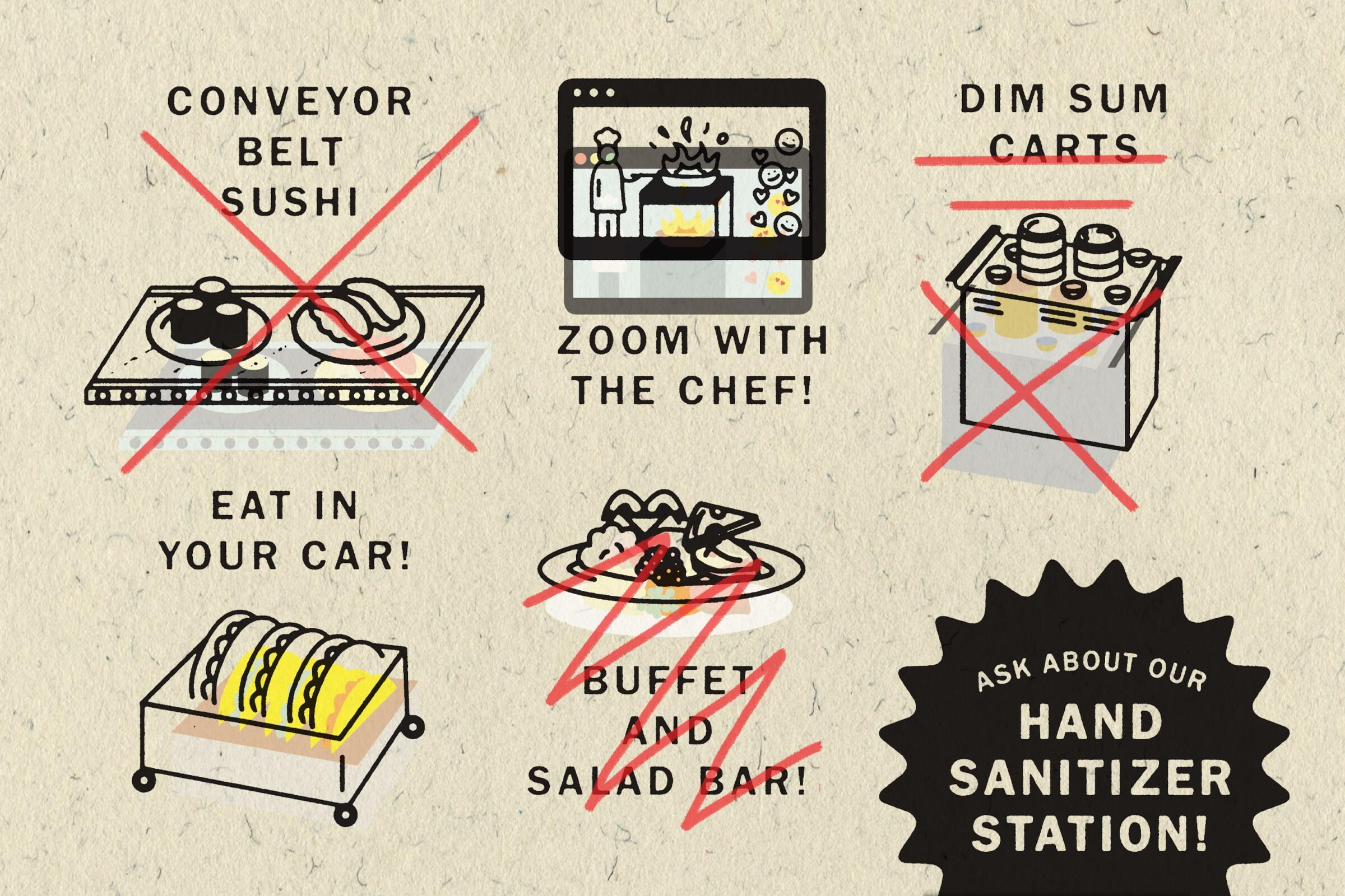 Illustrations of sushi conveyor belt, dim sum cart, buffet and salad bar