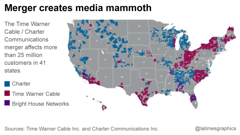 Time Warner Cable and Charter Communications merger