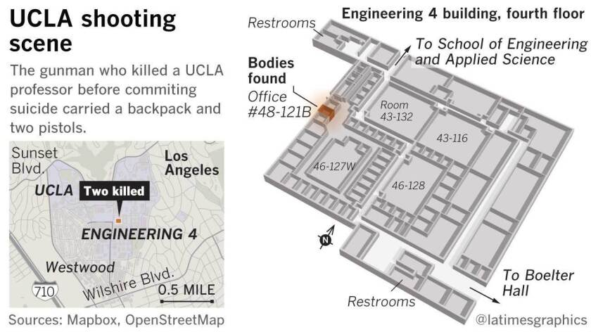 Fatal shootings in UCLA's engineering complex