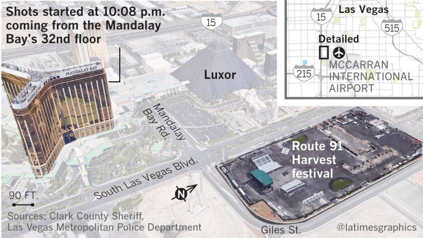 More than 50 dead and 400 injured in shooting on Las Vegas