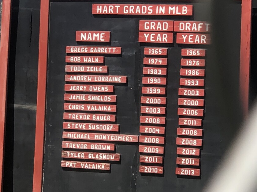 Below the scoreboard at Hart High School in Santa Clarita is a list of former players who reached the major leagues.