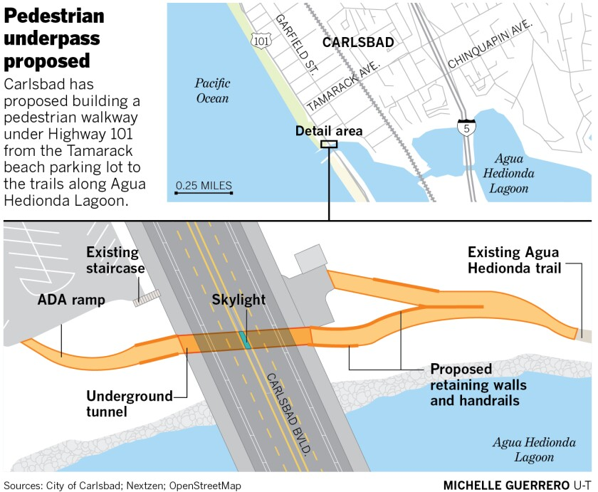 A diagram and map of the proposed pedestrian tunnel