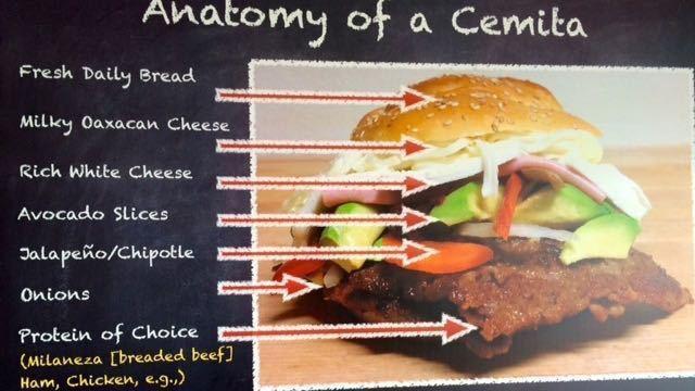 The anatomy of a cemita