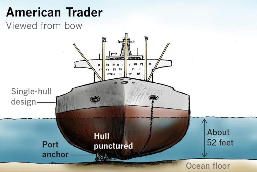 la-me-American-Trader-anniversary_Artboard 2.jpg