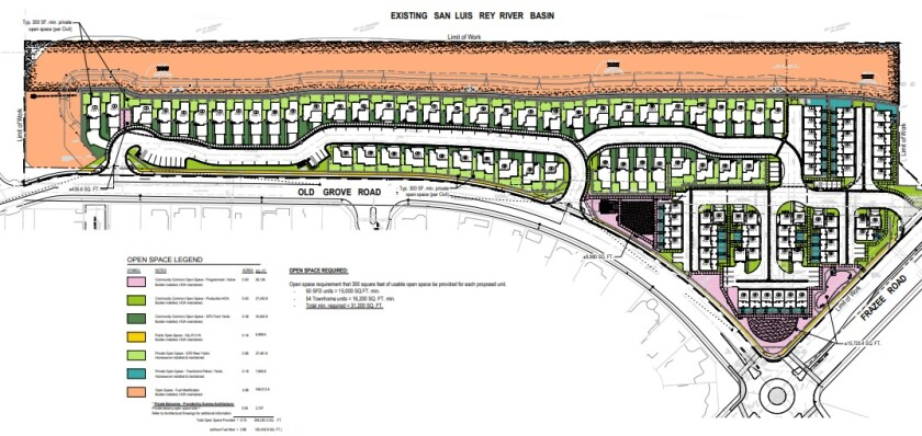 The Rio Rockwell development will have 50 single-family homes and 54 townhouses.