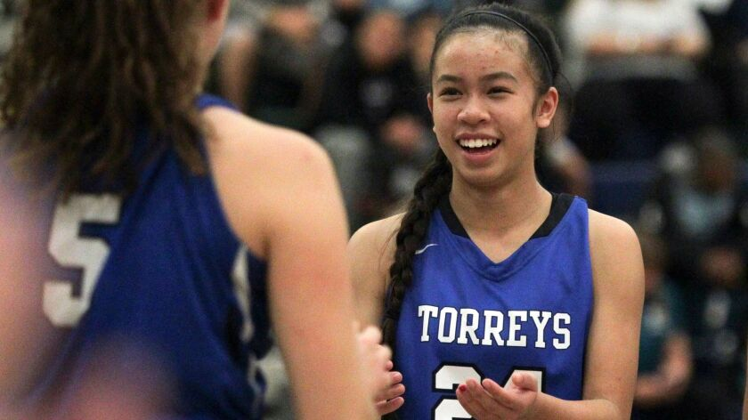 La Jolla Country Day basketball player Jazzy Anousinh. photo by Bill Wechter