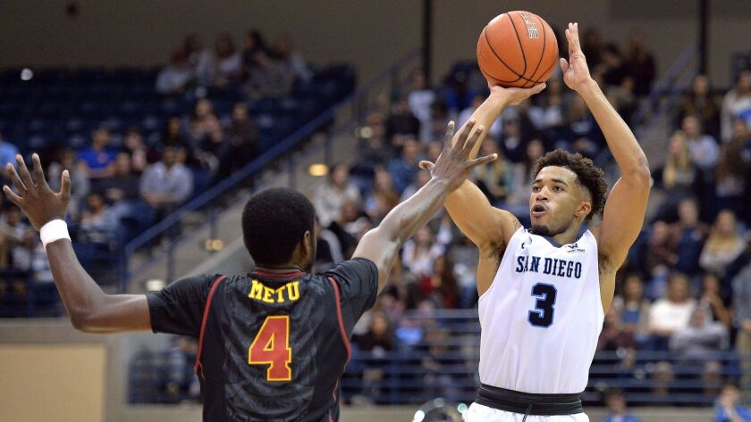 Olin Carter III led the Toreros with 19 points.