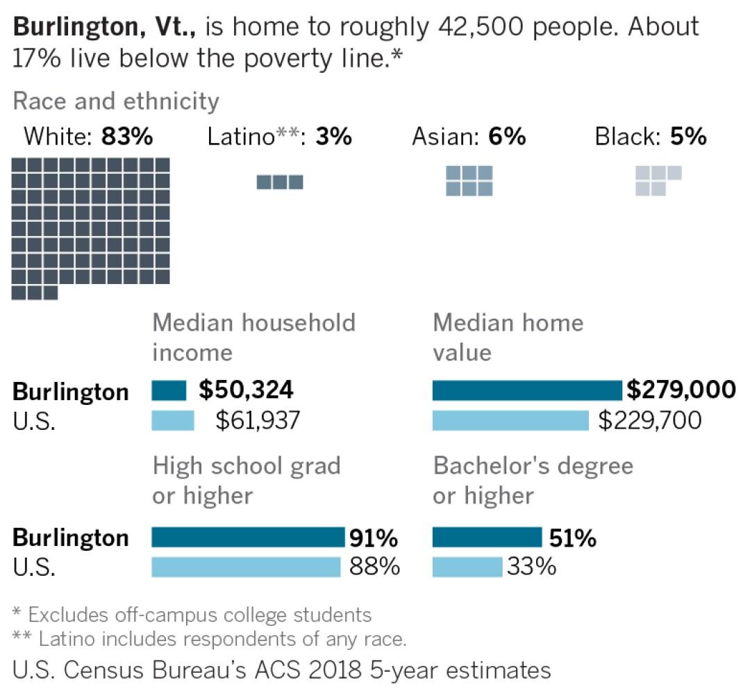 "482795_web-candidatos-hometown-burlington.jpg ""ufano ="" 1080 ""cúspide ="" 992 ""/ >   <div class="