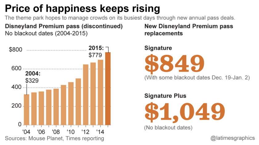 Price of happiness keeps rising